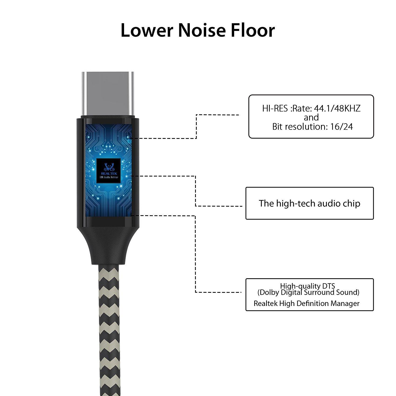 Pixel 2 USB C to 3 5mm Headphone Jack Adapter,Stouchi Nylon
