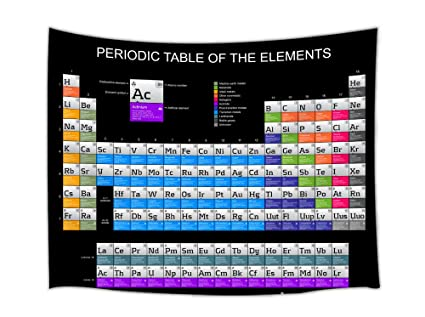 Amazon.com: JAWO Periodic Table of The Elements Wall Hanging ...
