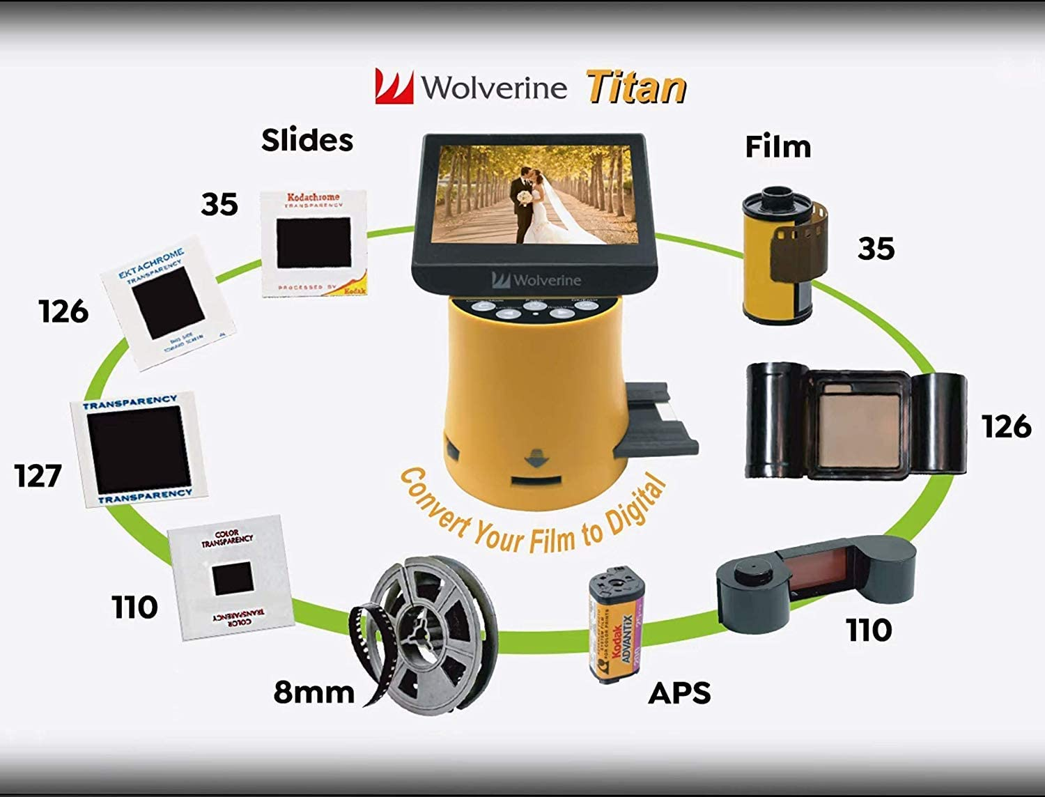"Wolverine Titan 8-in-1 20MP High Resolution Film to Digital Converter with 4.3"" Screen and HDMI Output, Worldwide Voltage 110V/240V AC Adapter & 32GB SD Card (Bundle): Electronics"