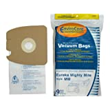 Amazon Price History for:Eureka Part#60295C - Style MM Vacuum Bag Replacement for Eureka Mighty Mite 3670 and 3680 Series Canisters by EnviroCare Part#153-9 - 9/Package