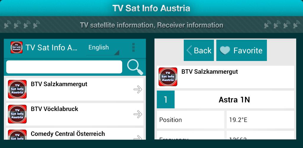 Información del Satélite TV Austria