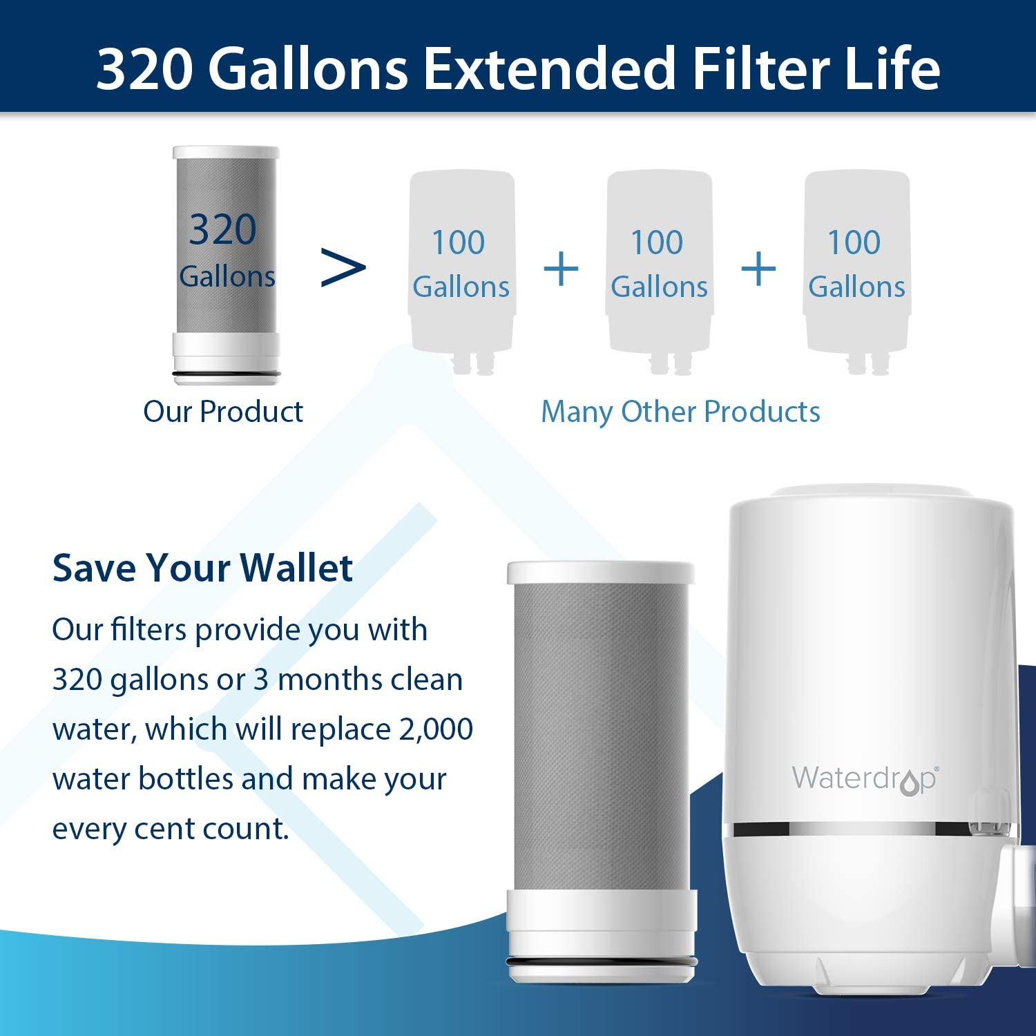 Waterdrop WD-FC-01 Faucet Mount Water Filter - 320 gallons of capacity