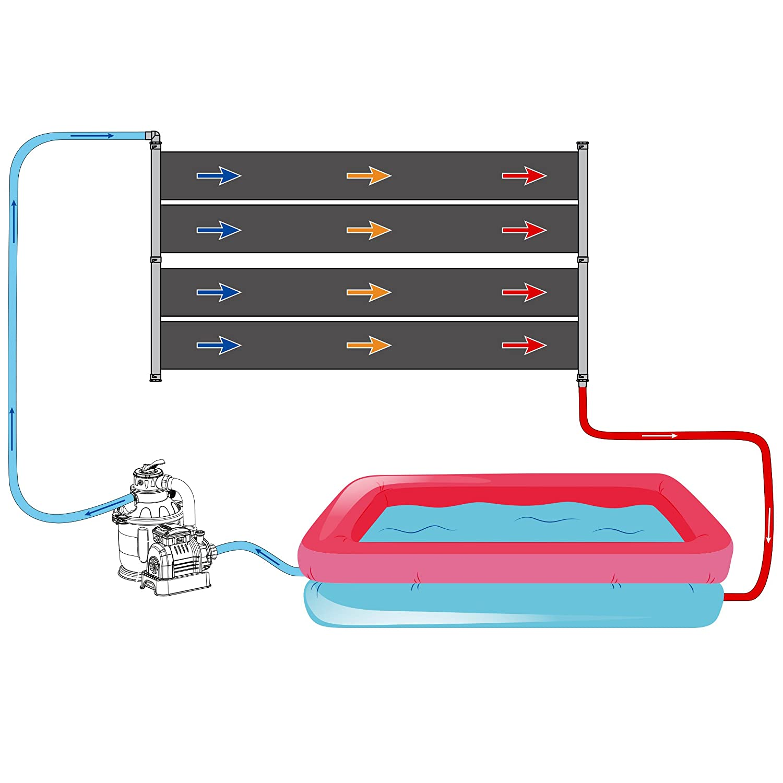 Nemaxx 2X Calentador Solar SH3000 3 m - Calefacción Solar para Piscina, Calefacción Solar, Piscina climatizada, colector Solar para Piscina, Tratamiento de ...