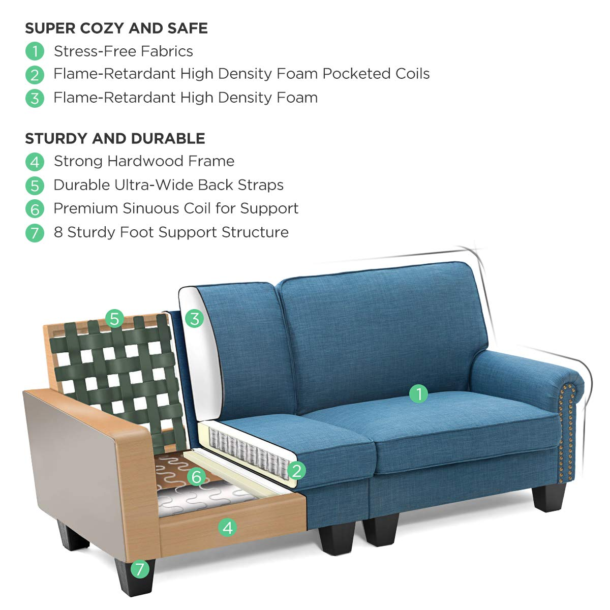 Awe Inspiring 70 Inch Sofa For Living Room Sofa Loveseat Soft And Easily Assemble Couch Blue Upholstered By Lifefair Spiritservingveterans Wood Chair Design Ideas Spiritservingveteransorg