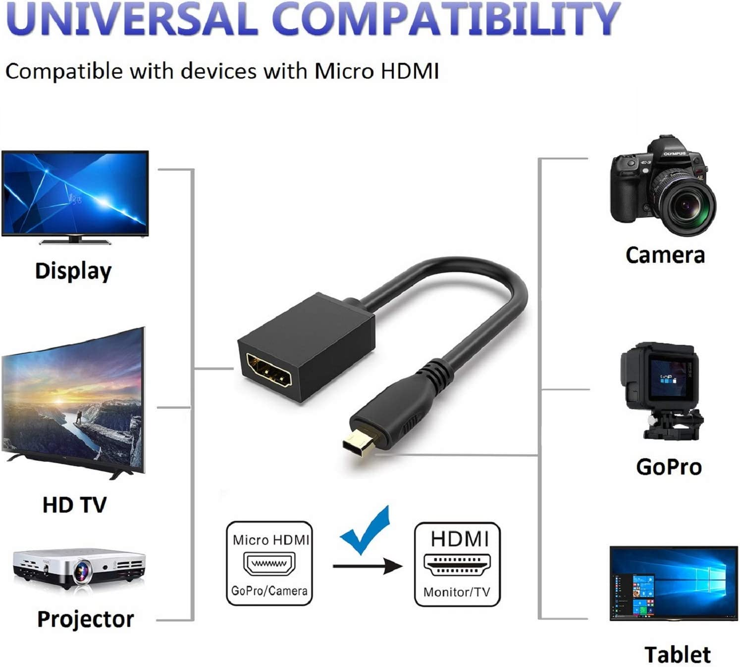 GOPRO HD 3 Héroe 3 Micro HDMI a HDMI Salida de Video Cable para TV 1080P 3D 4K
