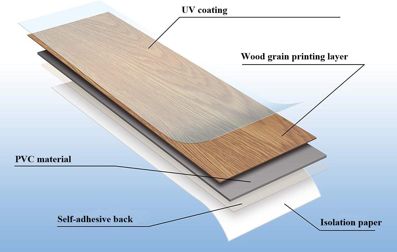 /Über 1 m/² 7pcs LaCyan PVC Vinyl Bodenbelag Planken Selbstklebende Dielen Bodenfliesen f/ür Schlafzimmer B/üro zu Hause , 05526