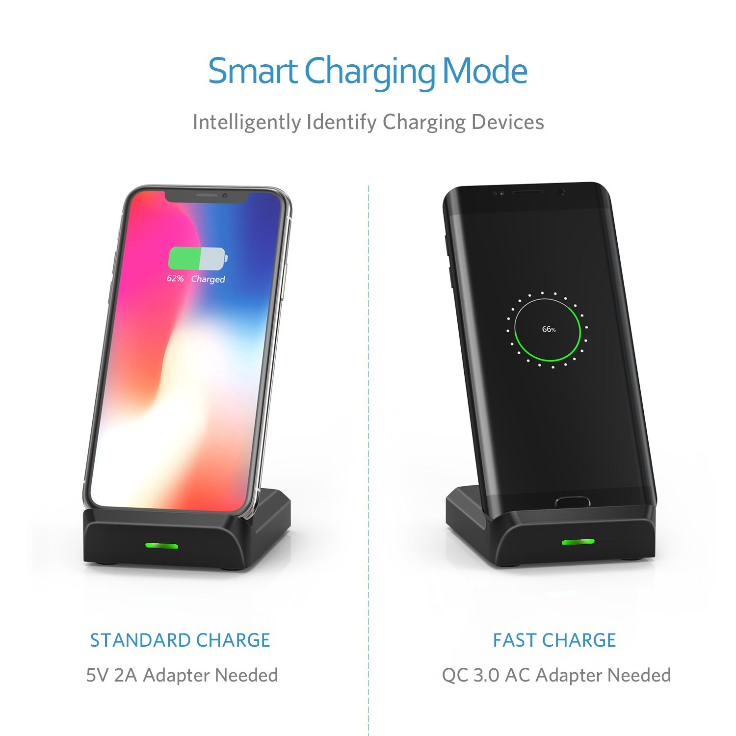 Wireless Charger, Vodool Qi-Certified 10W Fast Wireless Charging Pad Stand Compatible iPhone X, iPhone 8/8 Plus, Samsung Galaxy S9 / S9+ / S8 / S8+ / S7 / Note 8 and More (No AC Adapter) (Q750)