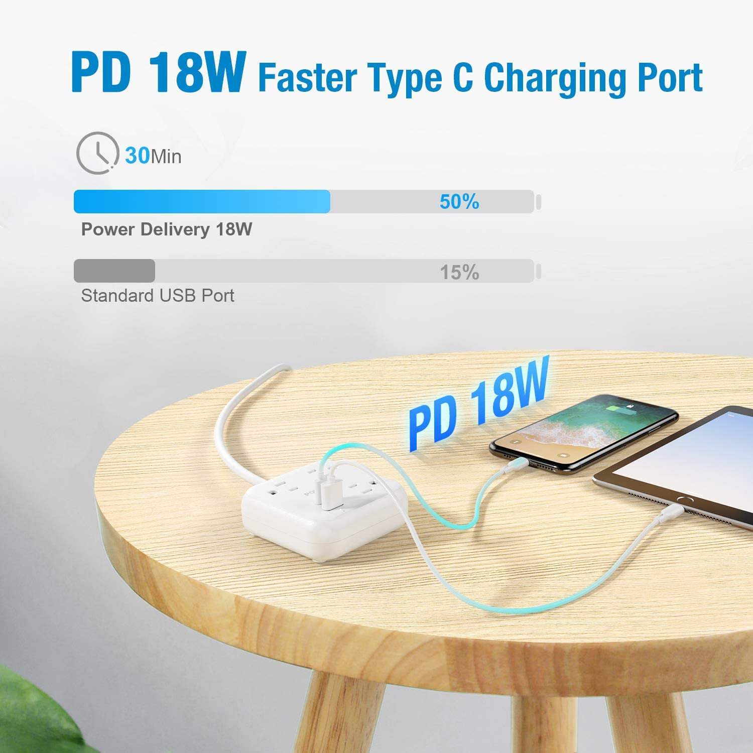 Hotel 18W USB C /& QC 3.0 USB A Port Flat Plug for Cruise Ship Dorm Room and Home Travel Power Strip Mini /& Portable with 3 Outlets POWERADD USB C Power Strip with Power Delivery 18W 5ft Cord