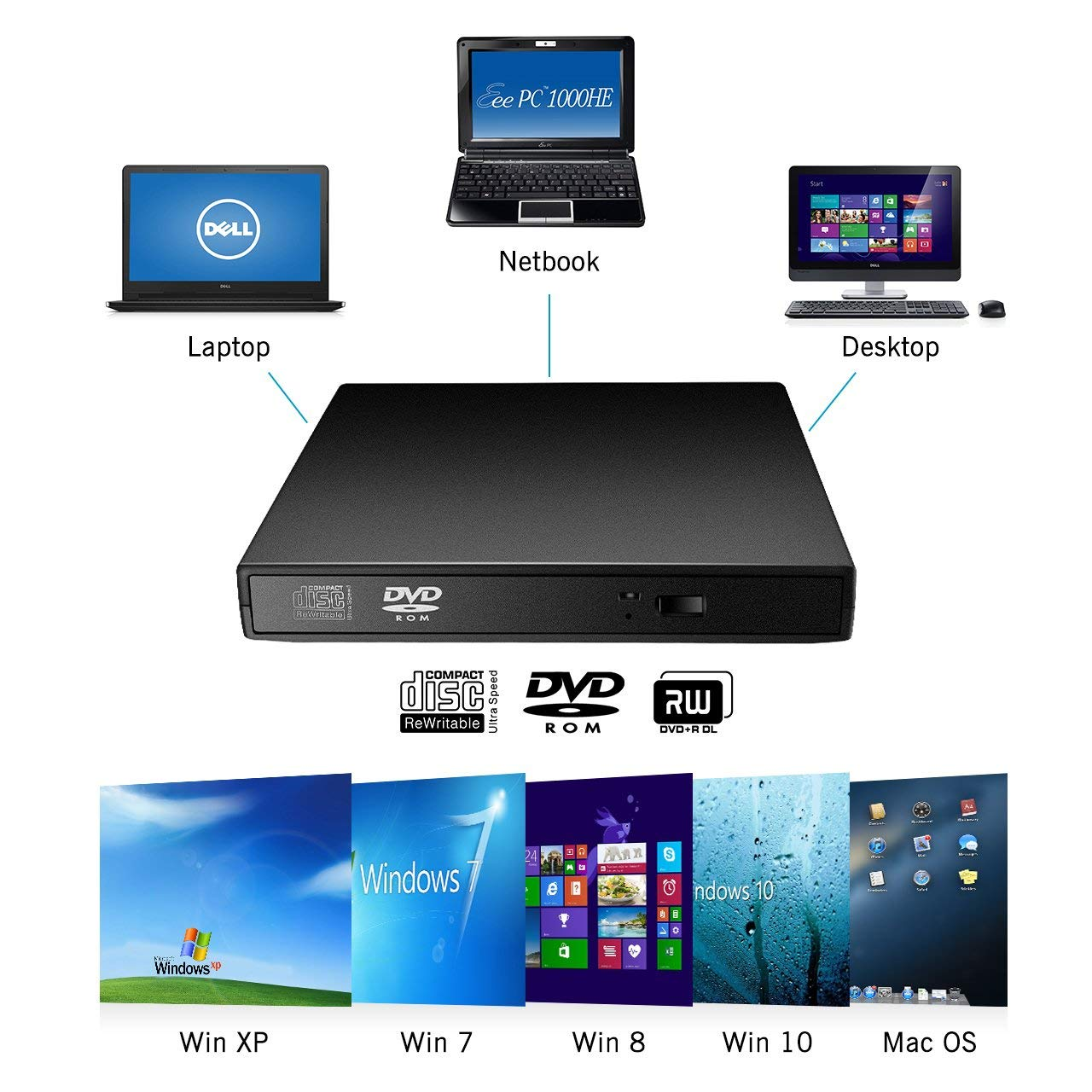 Amazon.com: Unidad de DVD externa delgada portátil CD ...