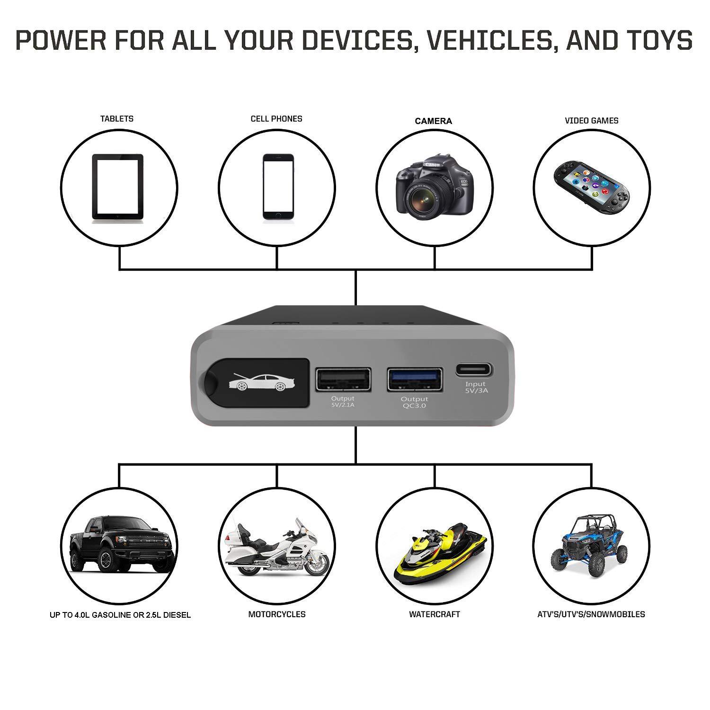 Lampe de Poche Sortie 12/V 400/A Peak ARTECK jusqu/à 4.0L Auto Chargeur de Batterie et d/émarreur 12000/mAh Chargeur de Batterie Externe Portable pour Automobiles avec Pince de Serrage