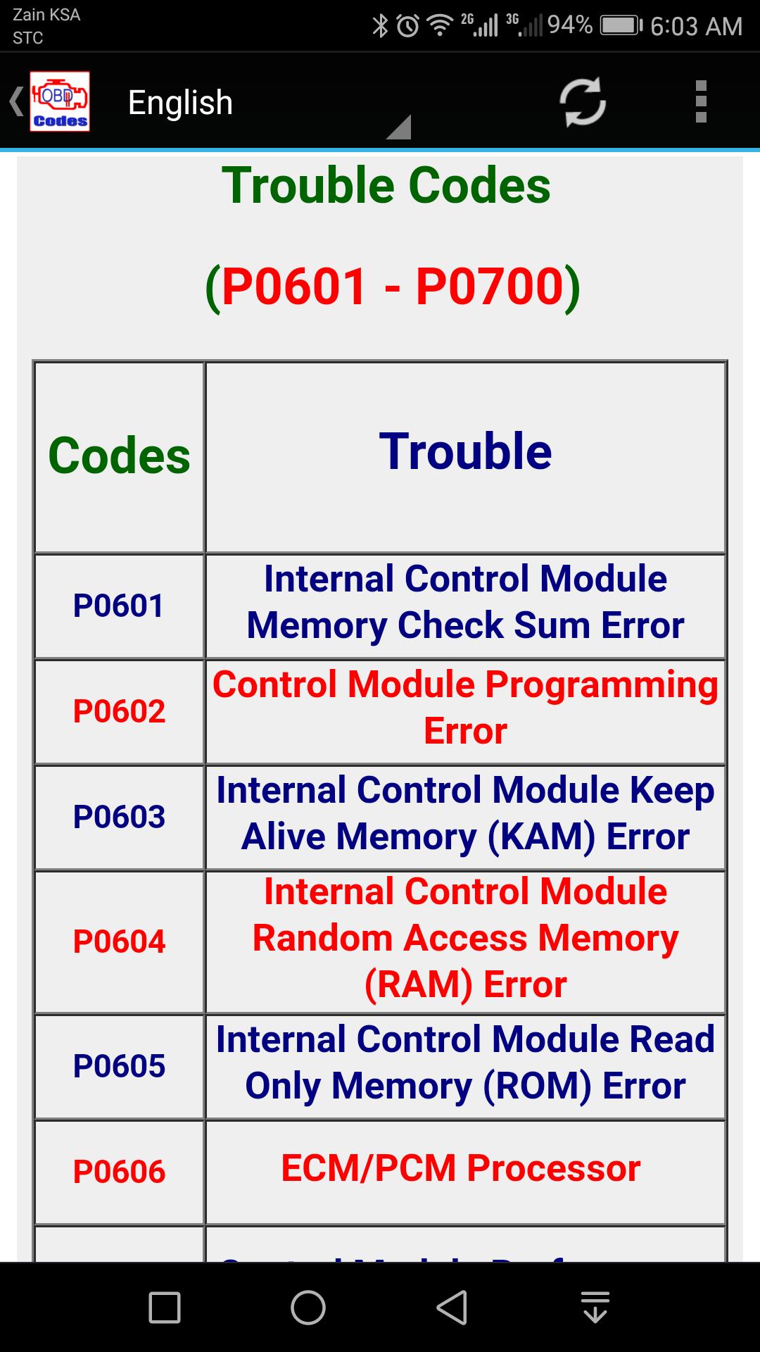 obd code po603