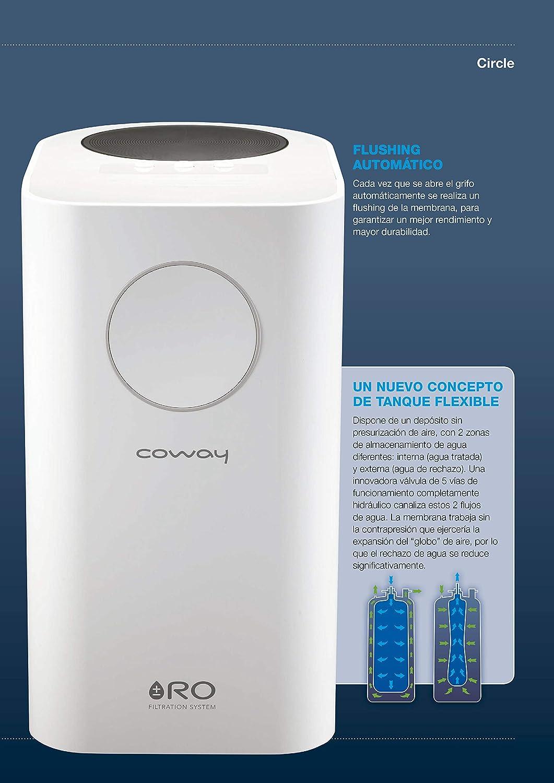 ATH - Circle Equipo Osmosis Inversa P-160L: Amazon.es: Bricolaje y herramientas