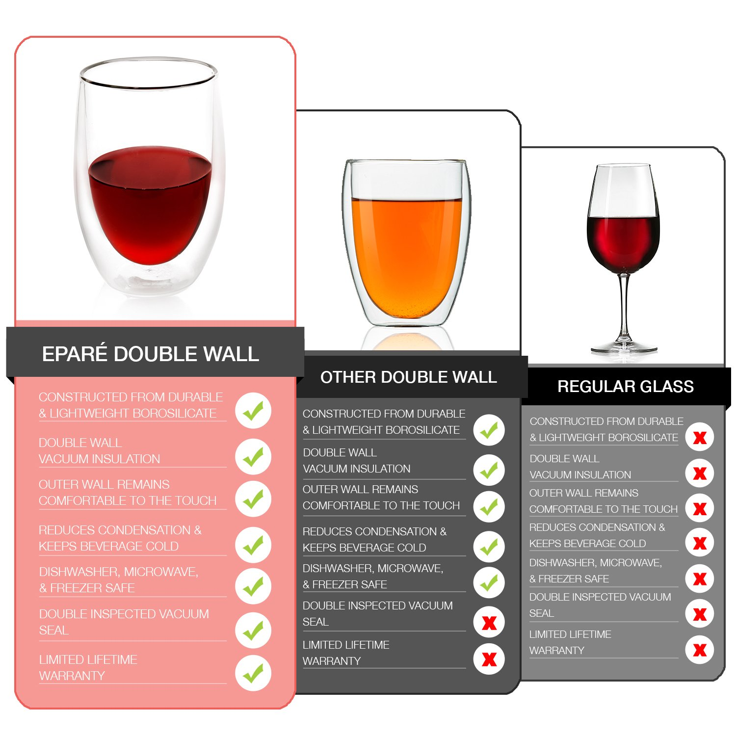 Eparé Wine Glasses, Insulated Stemless Tumbler Set (13 oz, 390 ml) – Double Wall Drinking Glass – Cup for Red, White, Rosé, Champagne, Cocktails, Juice, or Water – 2 Glasses by eparé (Image #2)