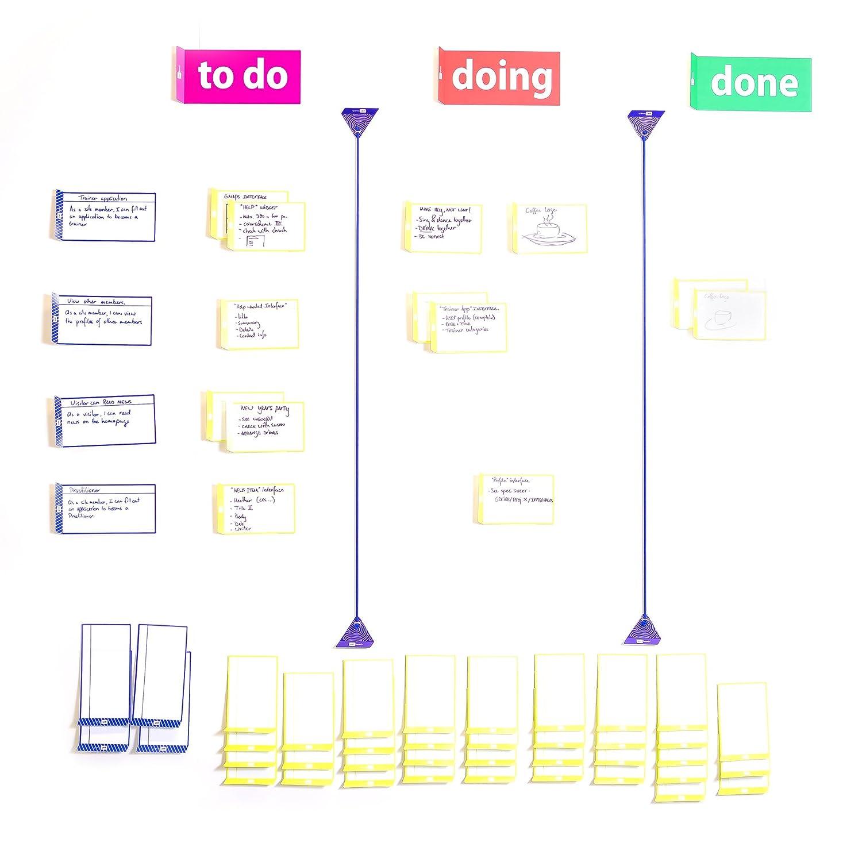 Scrum bordo per agile scrum kanban - carta di lavoro magnetico - basic PATboard.com