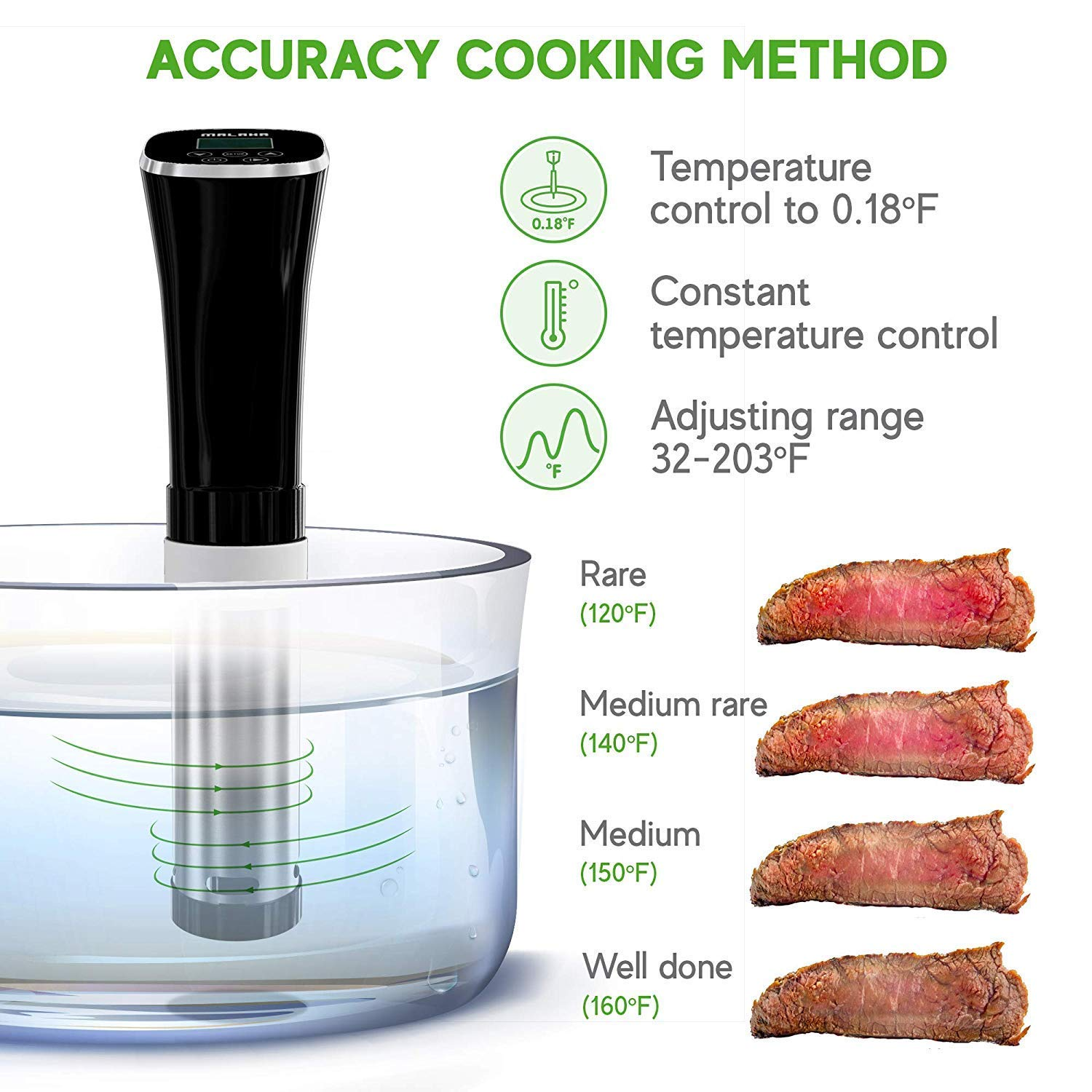 Malaha Sous Vide Cooker 1000W - Immersion Circulator - Professional Machine - Sous Vide Vacuum Heater - Accurate Temperature Digital Timer - Ultra Quiet Working Cooker by Malaha (Image #3)