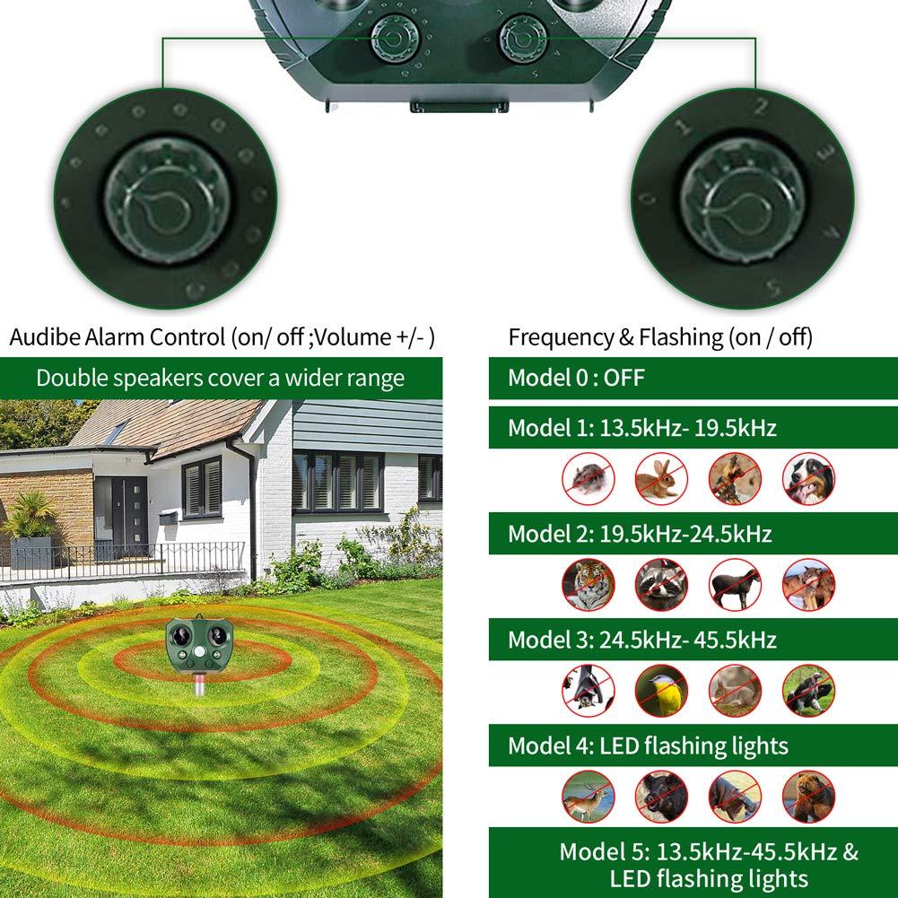 STCLIFE Cat Repellent 1Pack Solar Outdoor Animal Repeller Ultrasonic Waterproof Animal Repeller Solar Operated Fox Deterrent Cat Scarer Repellent for Gardens