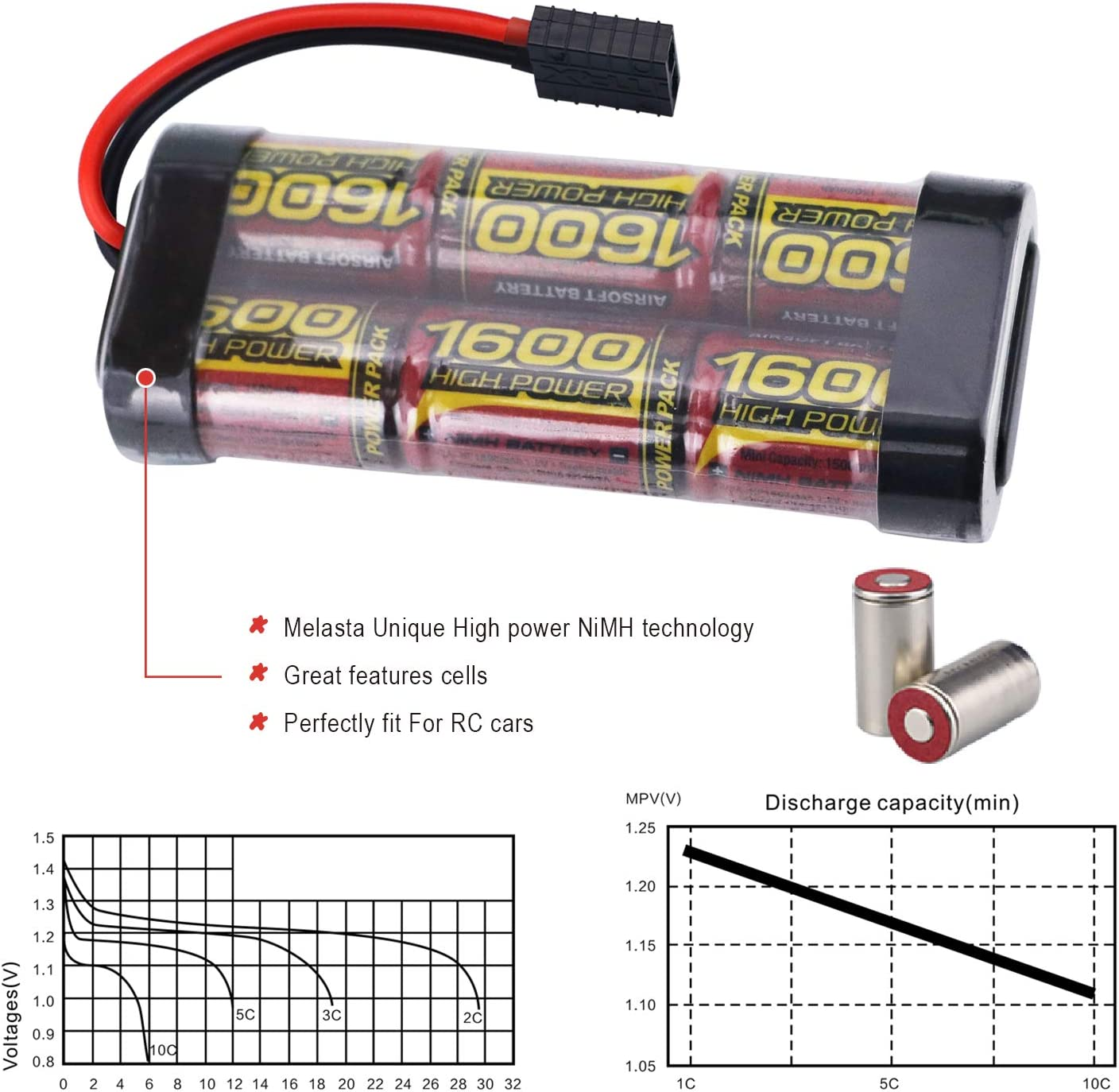 Amazon Com Melasta 7 2v 2 3a Nimh Battery 1600mah 6 Cell Flat Pack With Traxxas Connector For Traxxas 1 16 Rc Car Electronics