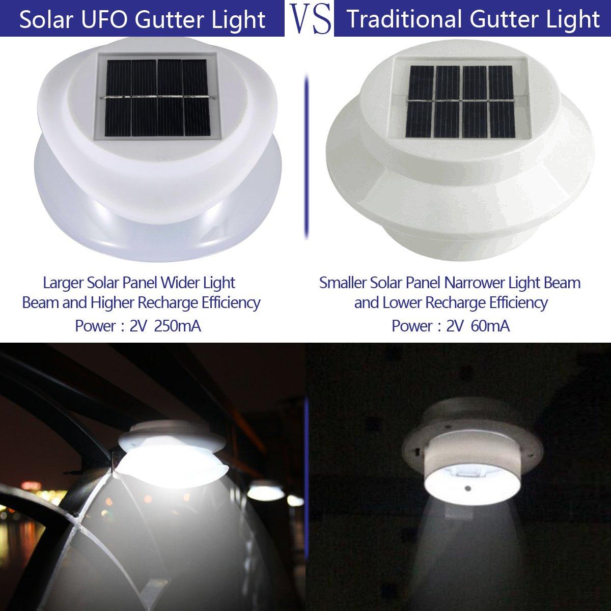 MOLEBIT Solar Gutter Lights Super Bright 9 LED Waterproof Wireless Security Lights Fence Light for Outdoor Garden Wall Yard Deck White 1 Pack