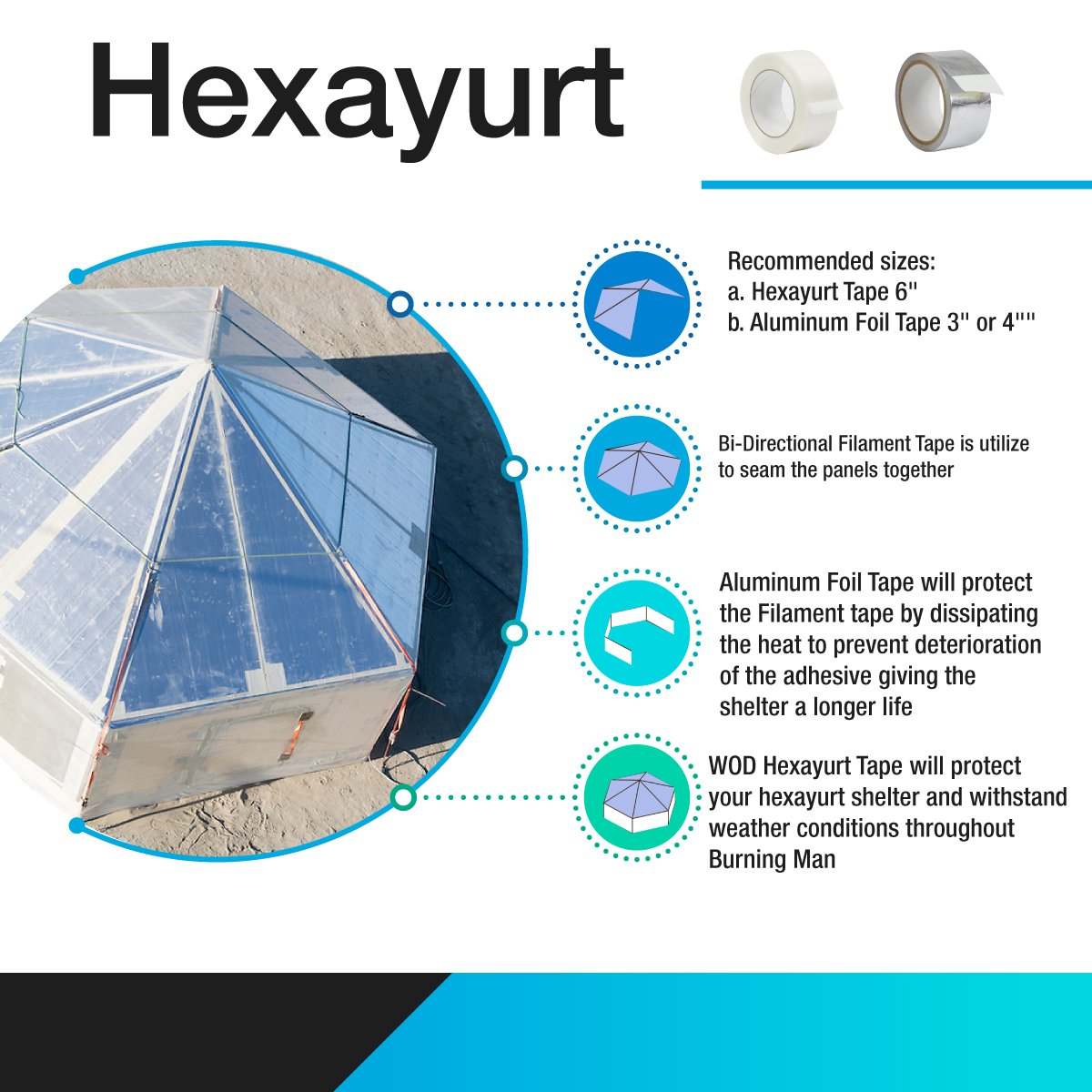WOD HXT HEXAYURT Tape Aluminum Foil Tape Premium Grade General Purpose Heat Shield Resistant - Good for HVAC, Air Ducts, Insulation (Available in Multiple Packs): 3 in. Wide x 50 yds. by WOD Tape (Image #5)