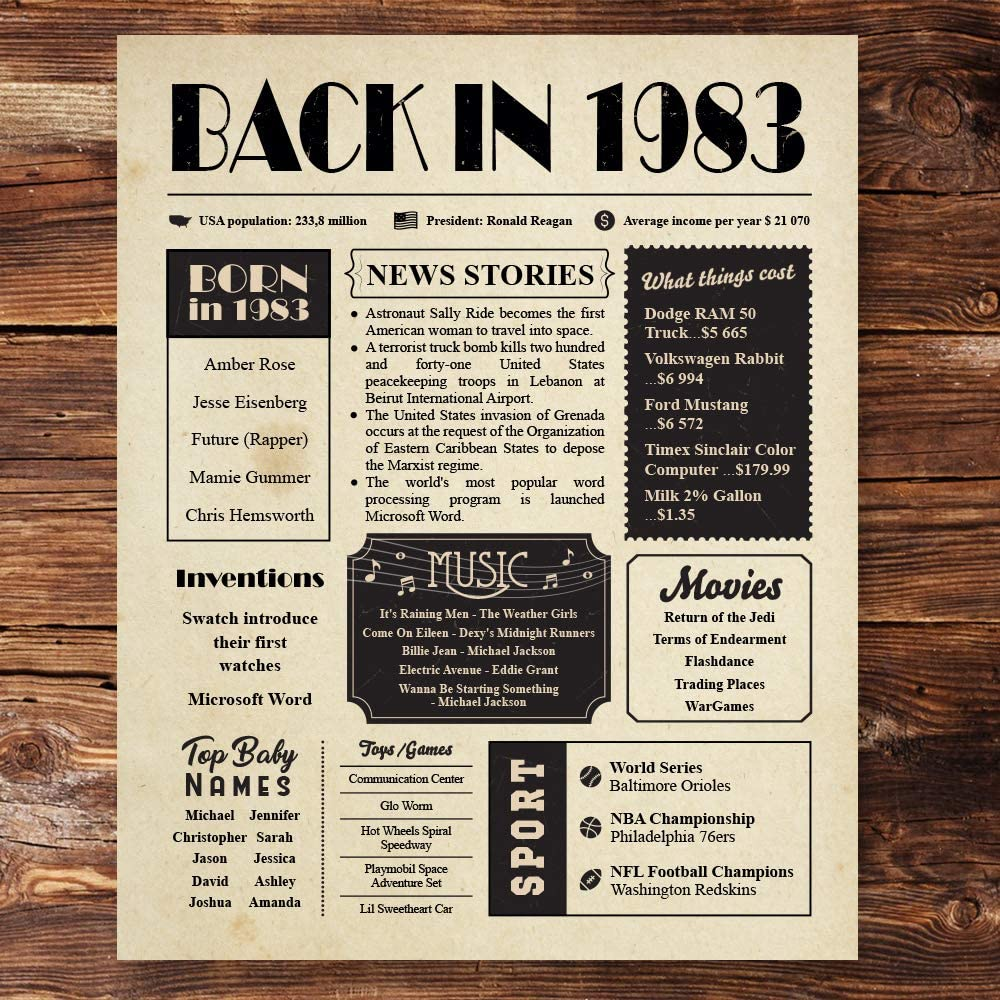 Back in 1983 Vintage Newspaper Poster Unframed 8x10 // 37th Birthday Gifts for Women, Men - Gift Ideas for 37 Year Old Man, Woman Under 10 Dollars - Birthday Decorations for Mom, Dad, Wife, Husband