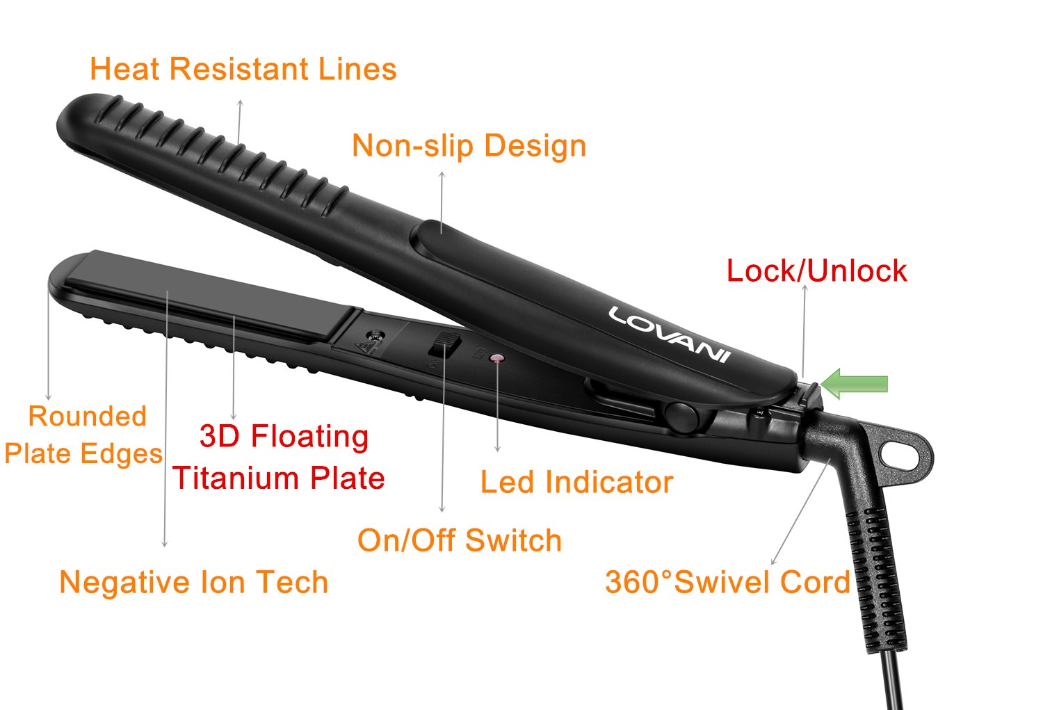 Watch 10 Best Dual Voltage Flat Irons For International Travel video