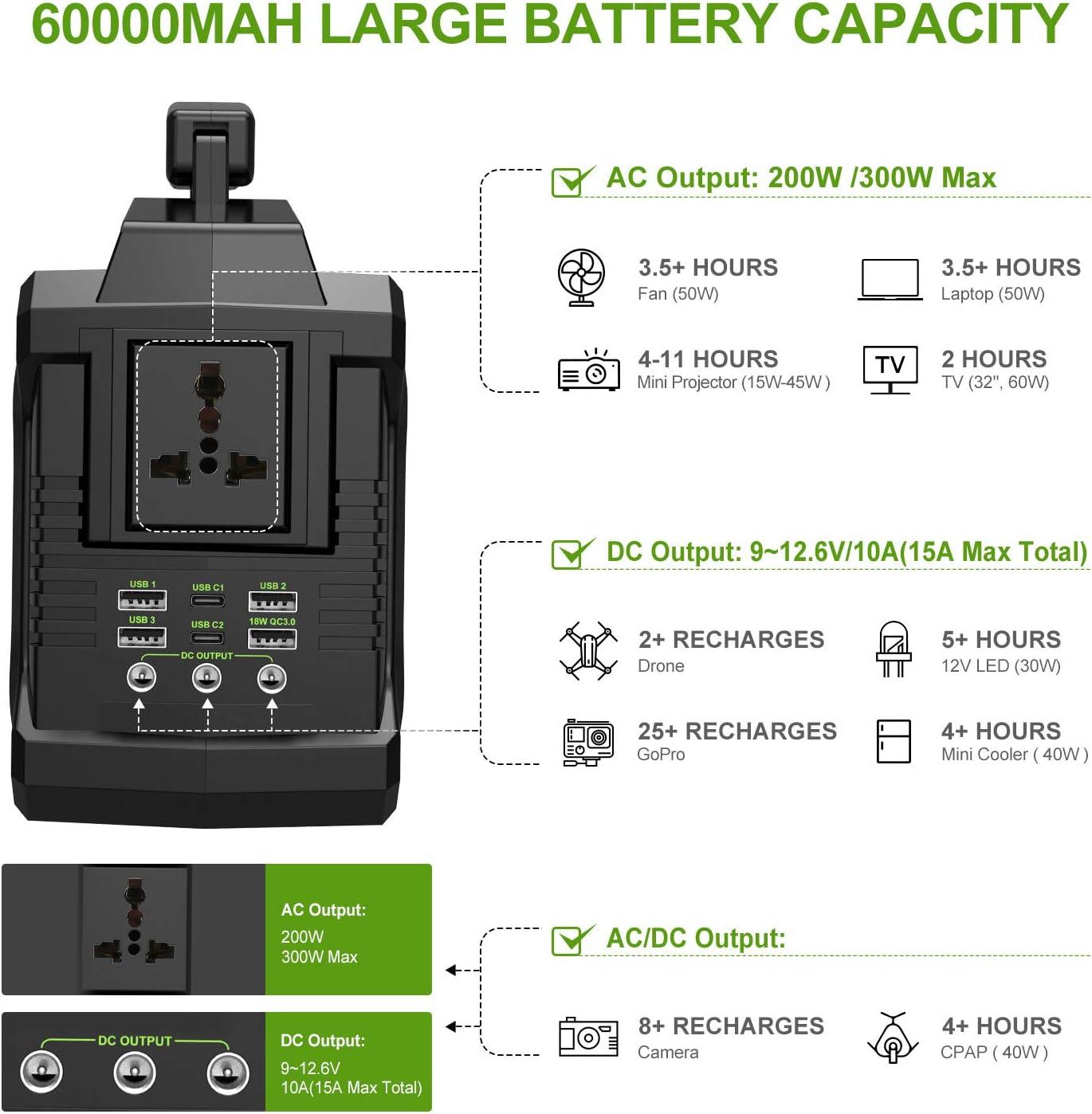 ENKEEO S220 222Wh Portable Power Bank Solargenerator Mobiler Energiespeicher EU