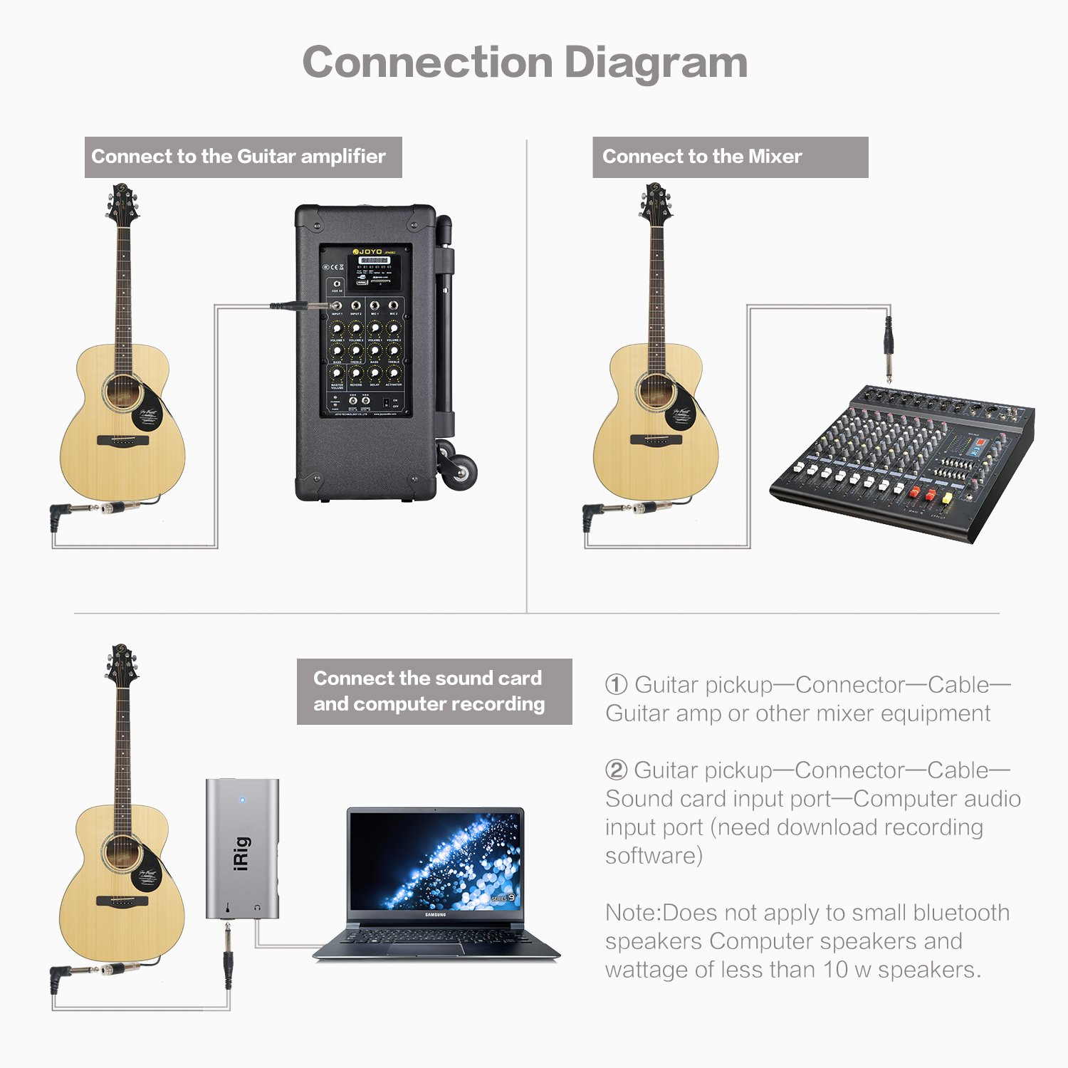 Amazon.com: TYLANHUA Acoustic Folk Guitar Pickups,10-Feet Straight to Right  Angle FREE Guitar Cable,Passive Magnetic Soundhole Pickup Transducer  Microphone ...