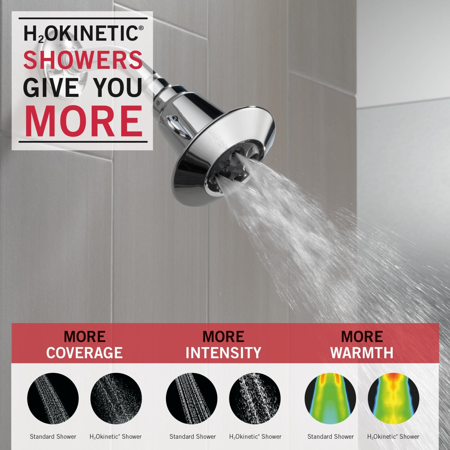 Delta Faucet 75152 Water Amplifying Adjustable Showerhead With H2OKINETIC  Technology, Chrome   Fixed Showerheads   Amazon.com