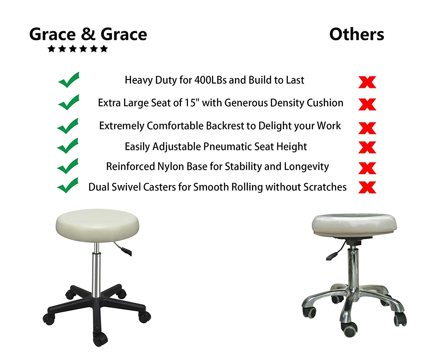 Grace /& Grace Professional Task Stool Chair LUX Series Extra Large Seat Rolling Swivel Pneumatic Adjustable Heavy Duty for Dentist Office and Home Without Backrest Steel Base, Royal Blue Shop