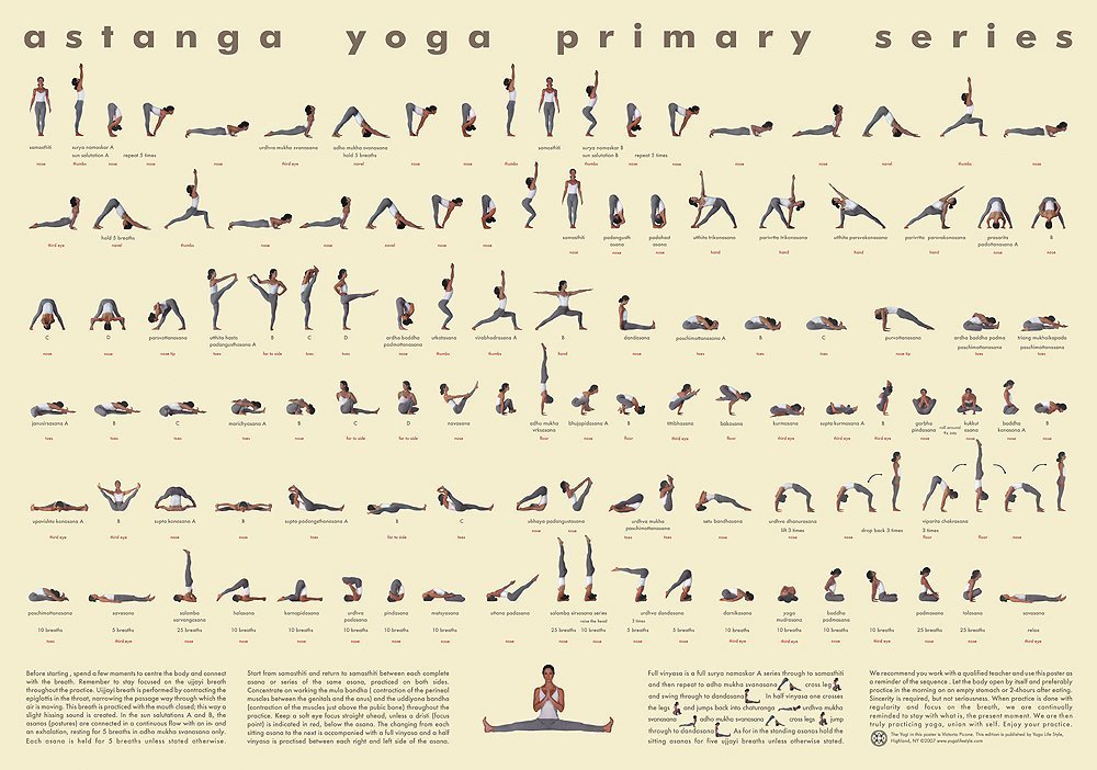 Amazon.com: 112 Posture Yoga Chart - Ashtanga Primary ...