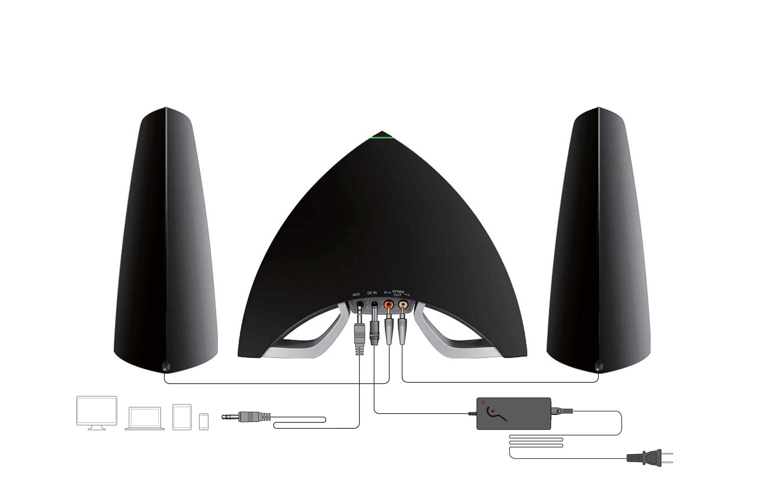 Edifier USA Prisma Encore 2.1 Bluetooth Audio (4001031) by Edifier USA (Image #8)