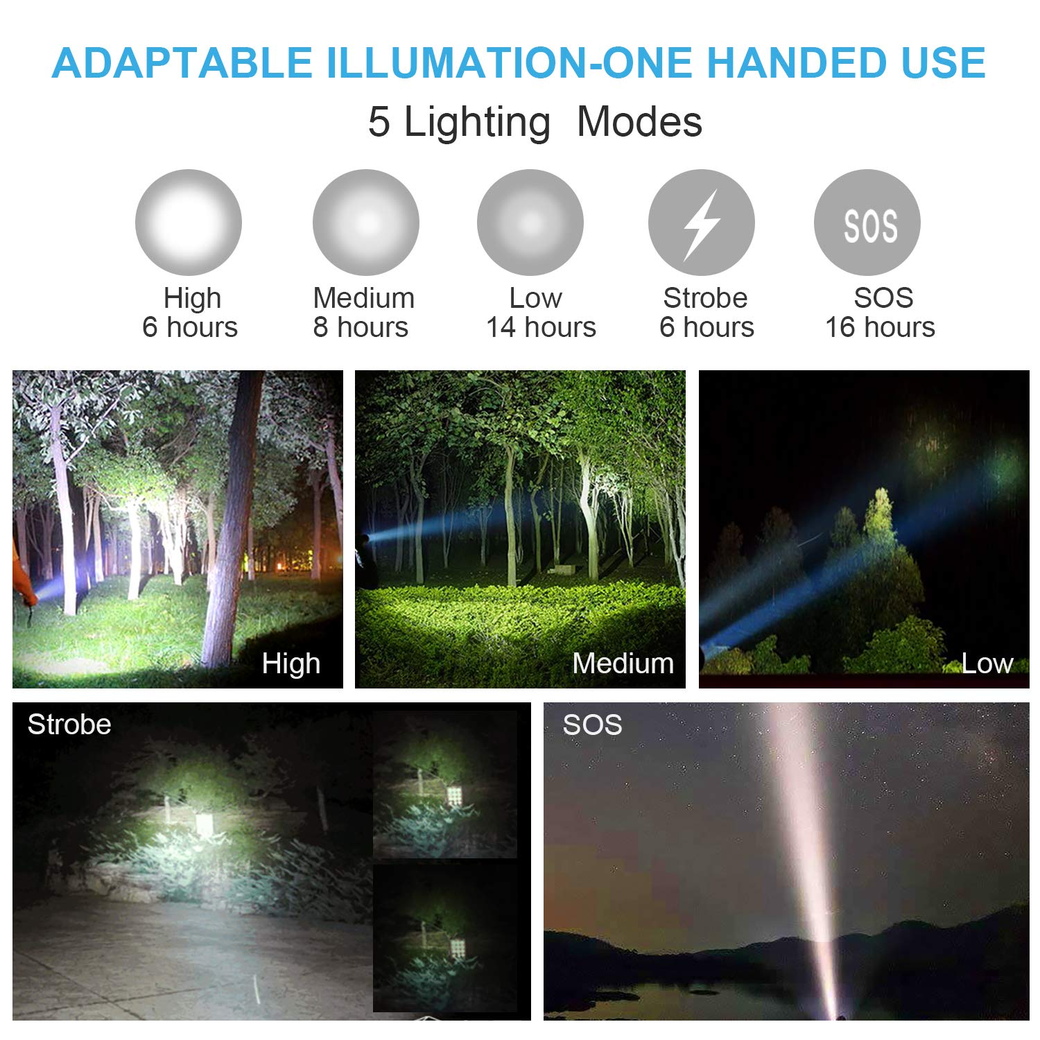 LETION LED Tactical Flashlight, Rechargeable Flashlights with 1500 High Lumens XML T6 IPX4 Water-Resistant 5 Modes for Clamping Fishing Bicycle (2PCS)