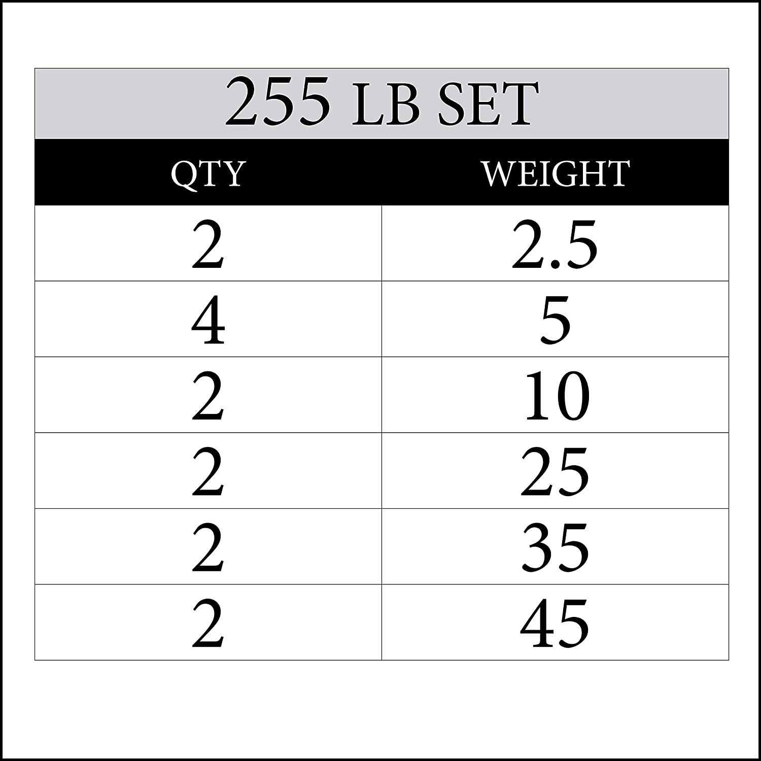 Pairs and Sets Patented Design XMark Texas Star Olympic Plates Olympic Weight Plates One-Year Warranty