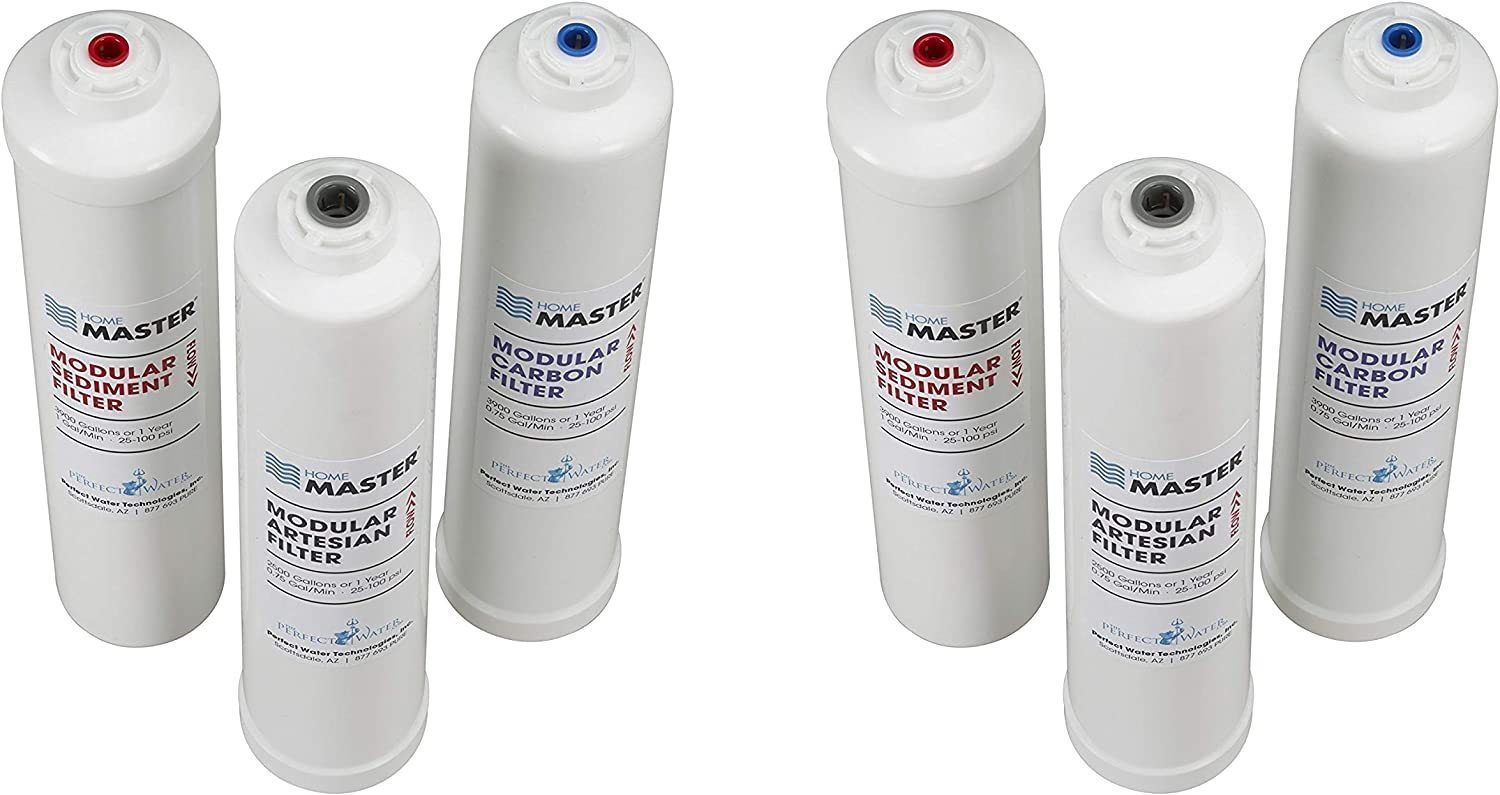 Home Master ISetTMA8 Artesian and HydroGardener Replacement Water Filter Change Set, White (2 Sets)