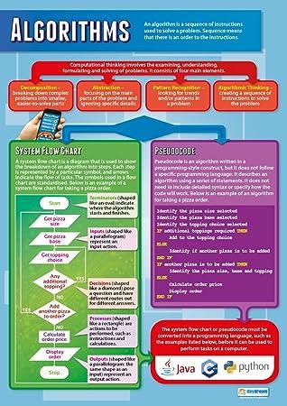 daydream algorithms| Computer Wissenschaft Educational Wand Diagramm ...