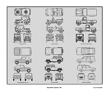 Amazon jeep blueprint collection print car art gift 20x24 jeep blueprint collection print car art gift 20x24 malvernweather Gallery
