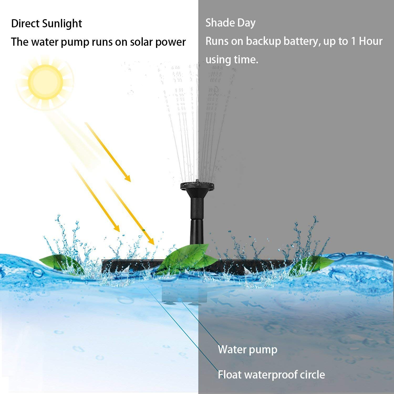 Lehour 1.5W Solar schwimmender Brunnen Mini Pumpe Garten Wasserpumpe f/ür Den Hof Durchfluss 150L//H