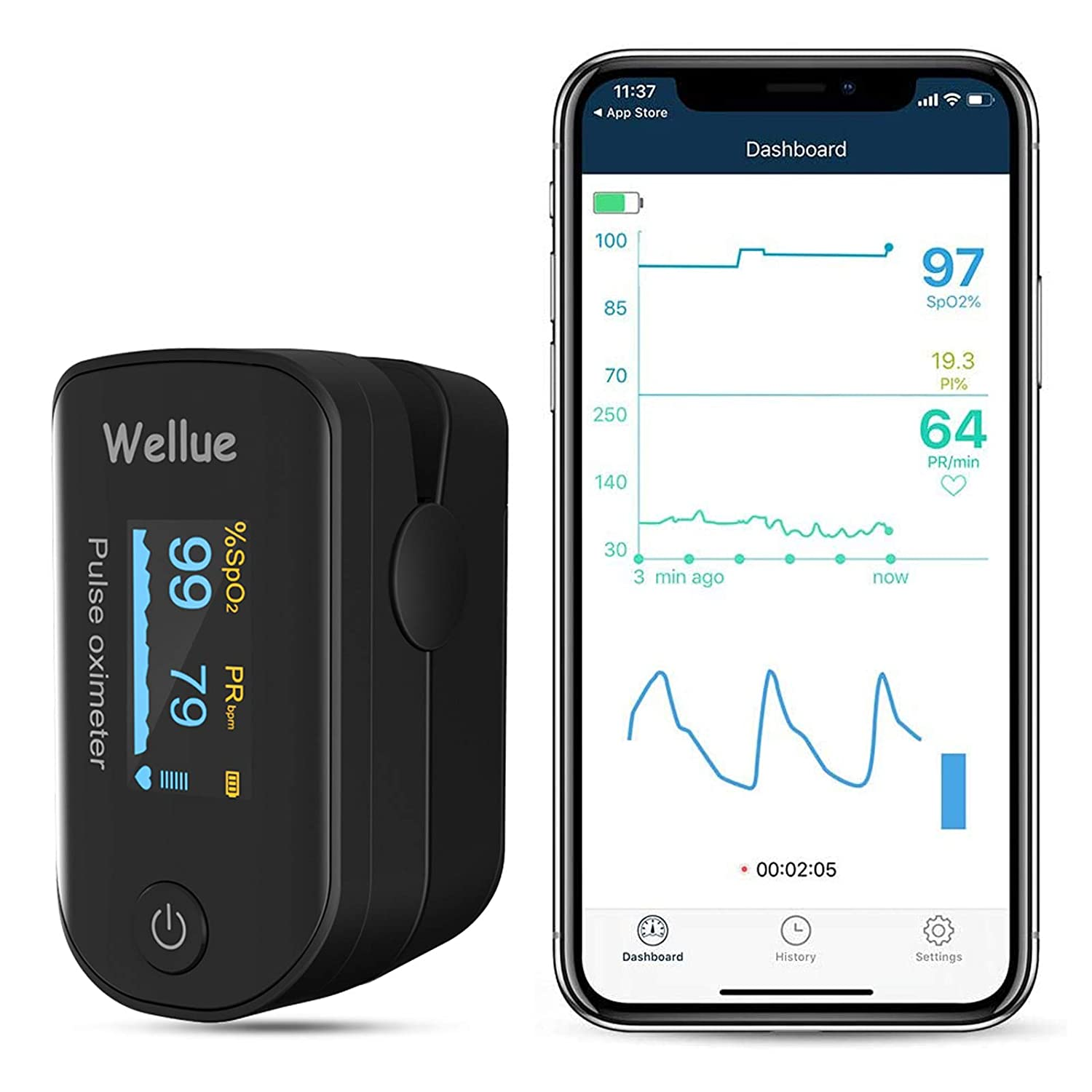 Wellue Fingertip Pulse Oximeter, Blood Oxygen Saturation Monitor with Batteries for Wellness Use Bluetooth, Black