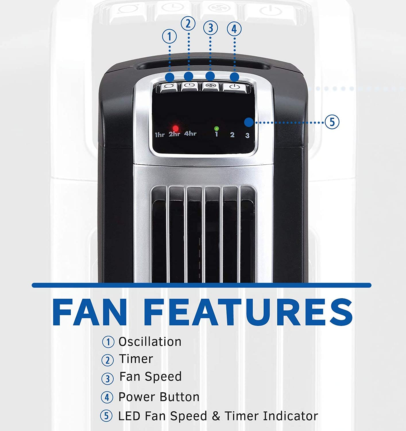 Lasko 2511 36 Tower Fan With Remote Control Features We Followed The Directions That Came Controller And 3 Whisper Quiet Speeds Built In Timer Home Kitchen
