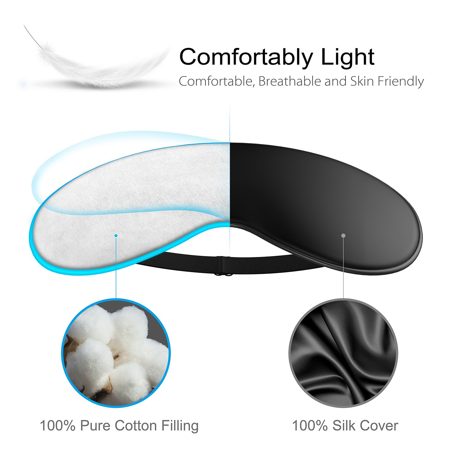 fae8b9b0 Sleep Mask, 2-Pack Eye Mask, TechRise Skin-Friendly Pure Natural Silk  Fabric and Pure Cotton Filled Sleeping Mask with Ear Plug and Adjustable  Comfortable ...