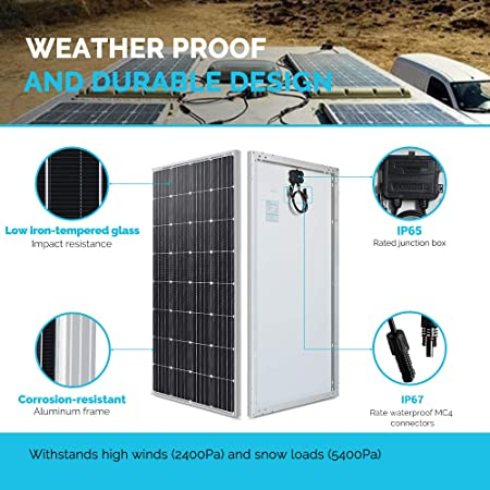 image showing how the different features and design of the Renogy 160 Watt 12 Volt Monocrystalline Solar Panel