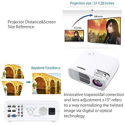 Tronfy HD LED proyector de 5,0 pulgadas de pantalla LCD de 2600 ...