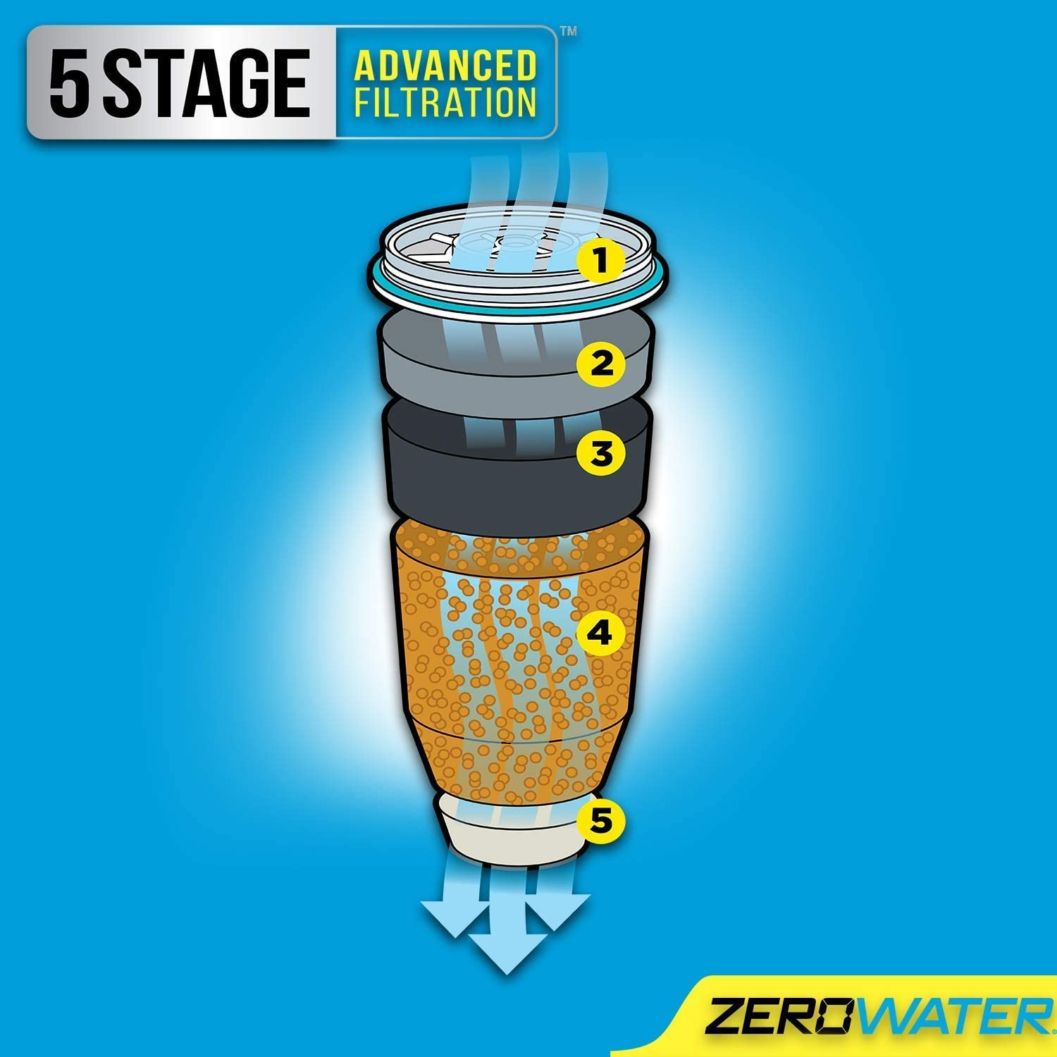 Basic pack ZeroWater ZR004 4-Pack Replacement Filter Cartridges ZR-004