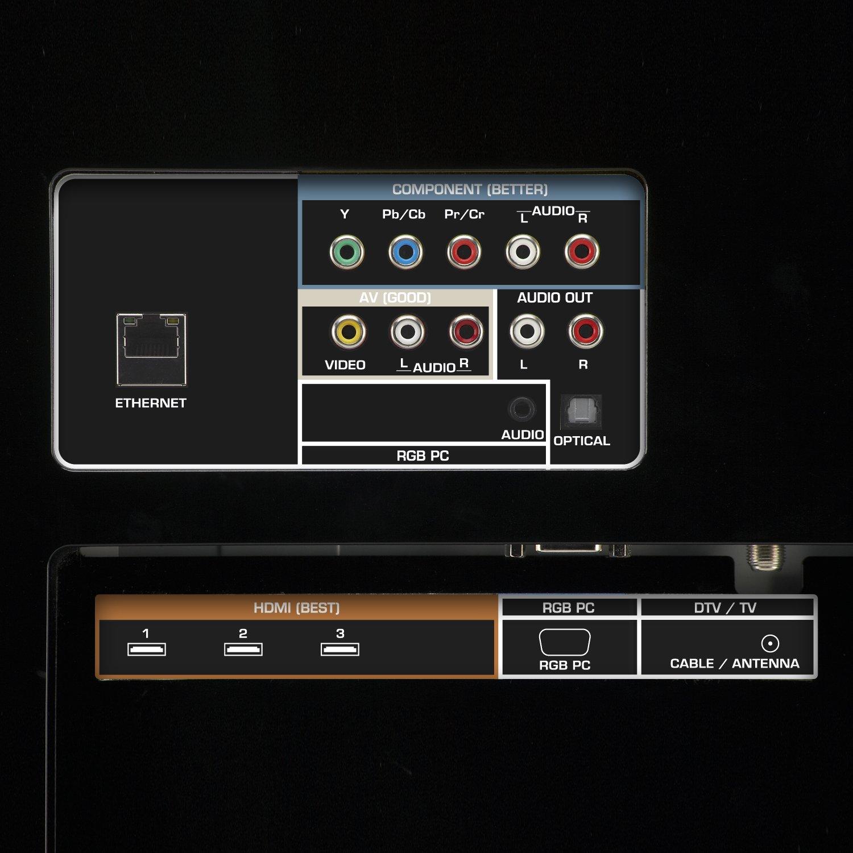 vizio tv antenna input. amazon.com: vizio xvt323sv 32-inch full hd 1080p led lcd hdtv with via internet application, black (old version): electronics vizio tv antenna input n