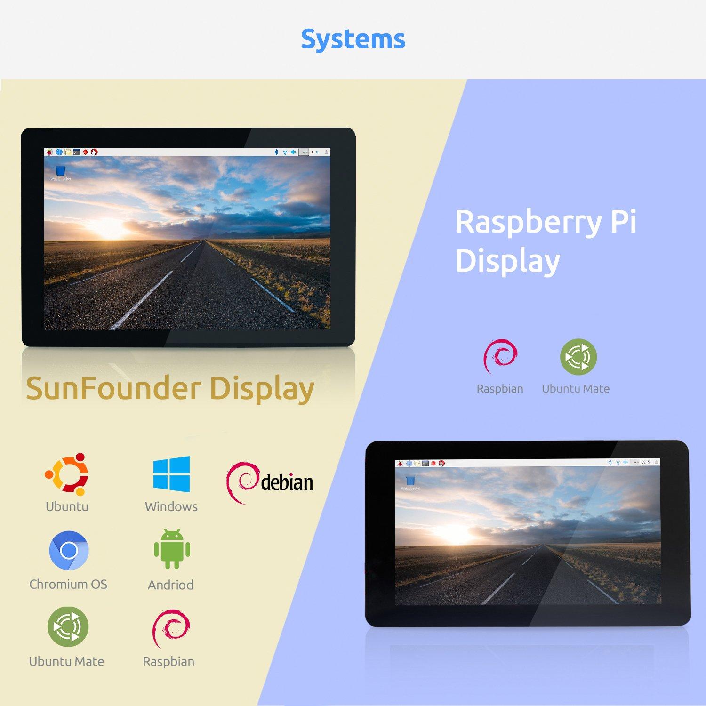 Chromium Os Raspberry Pi