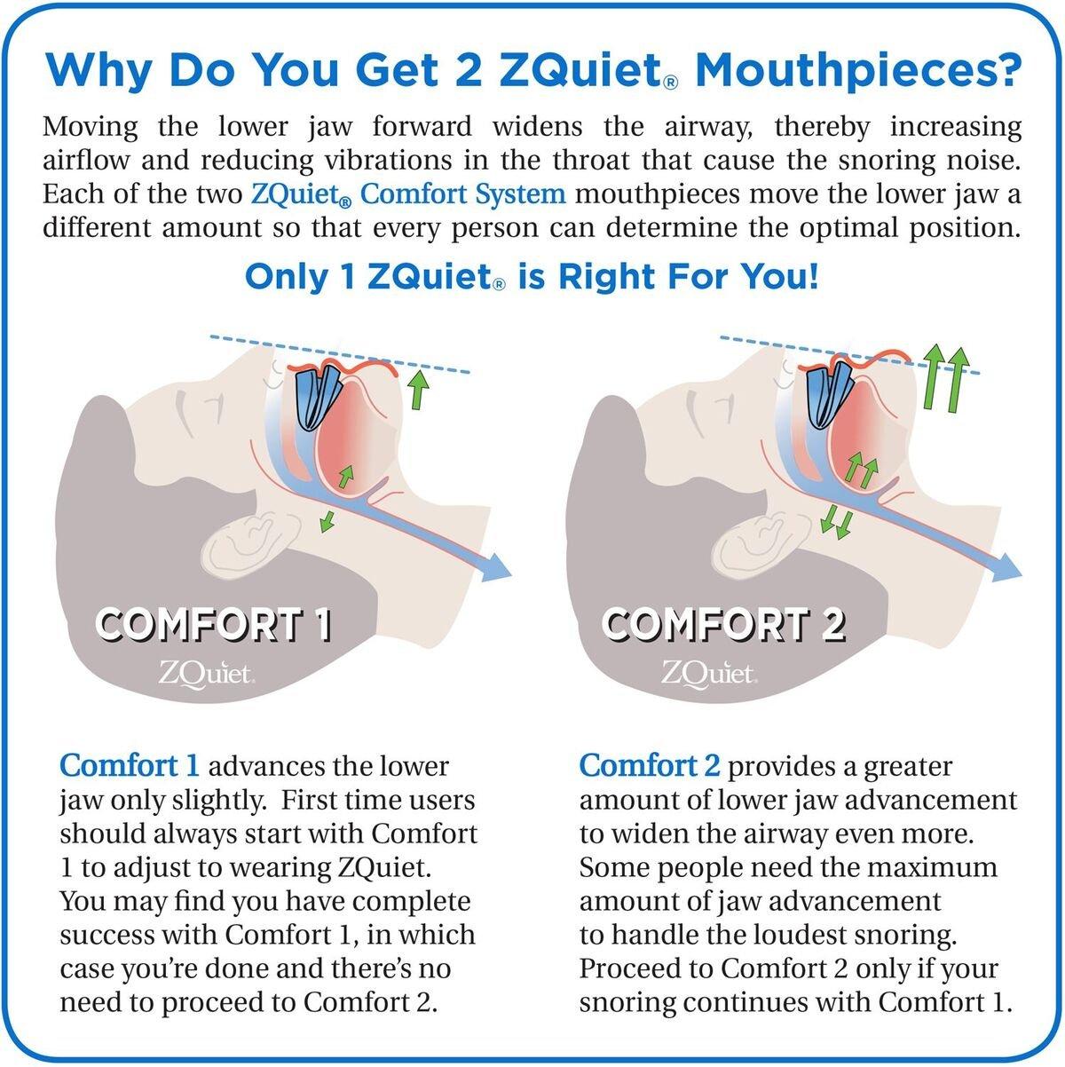 Mandibular Advancement Zyppah Zquiet Mouthpiece Walgreens Www