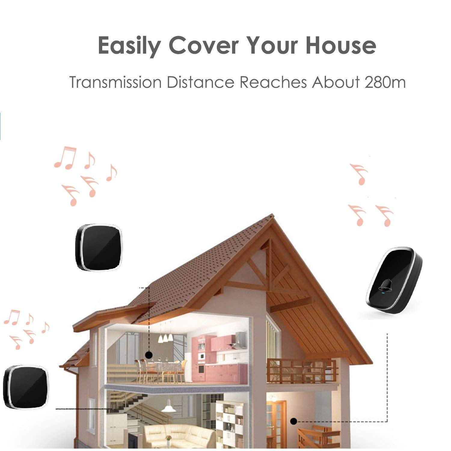 Wireless Doorbell, Waterproof Door Bell, Twin Wall Plug-in Cordless Chime, 300m/1000ft Range, 36 Melodies to Choose, 4 Level Volume & Flashing LED Light