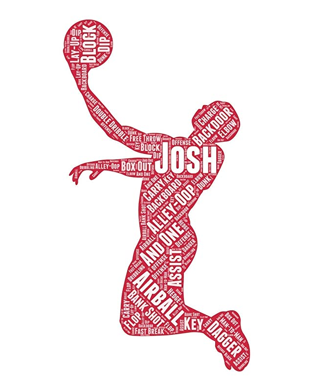 Basketball Gifts for Boys- Personalized basket-ball Gift for men - Sports Typography Wordle Wordart Portrait Wall Decor Print 8x10 Inch…