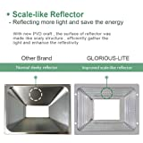 GLORIOUS-LITE 150W LED Flood Light, 11000lm Super