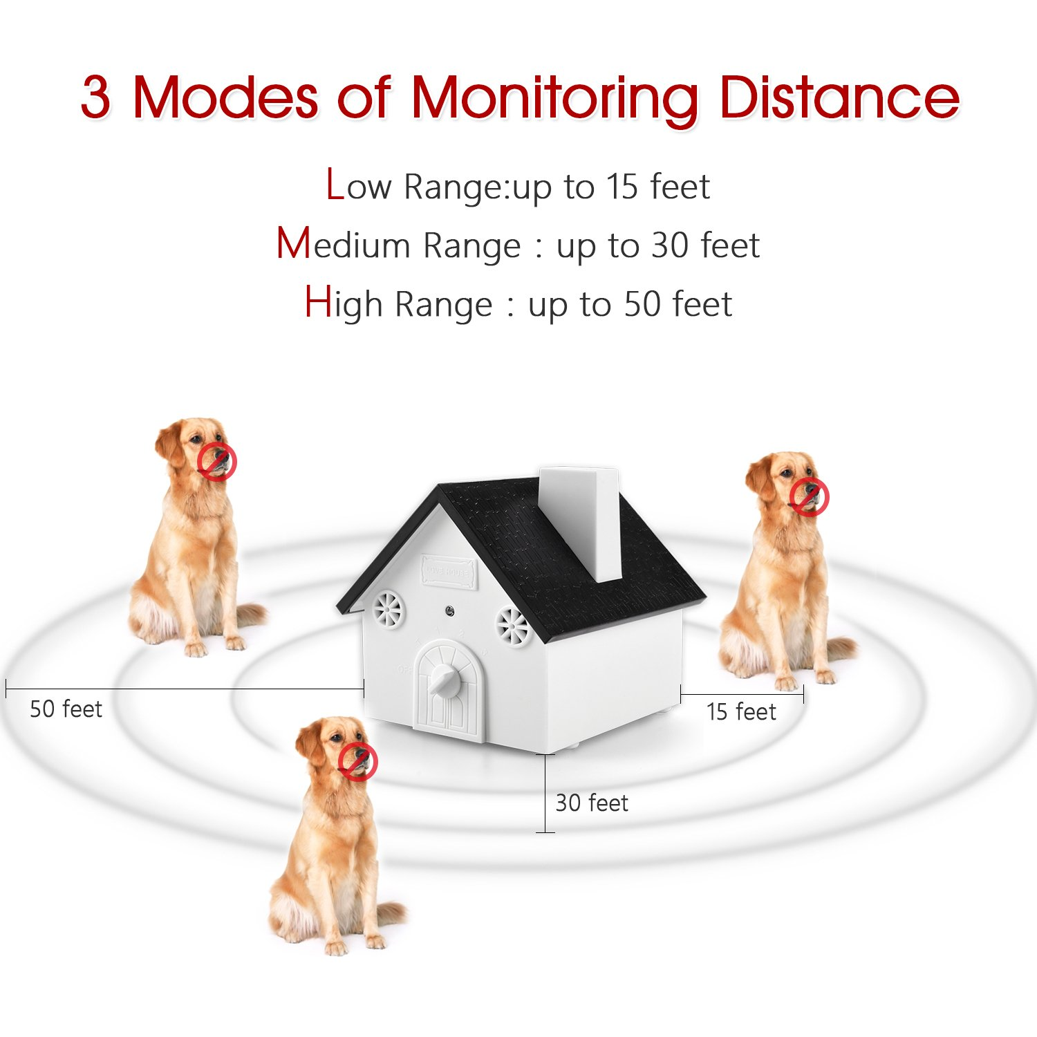 Homitem Ultrasonic Outdoor Bark Controller Anti-barking Devices Sonic Bark Deterrent by, No Harm To Dogs or other Pets,Plant,Human,Easy Hanging/Mounting,3 Modes,Birdhouse Shaped(White) by Homitem (Image #6)